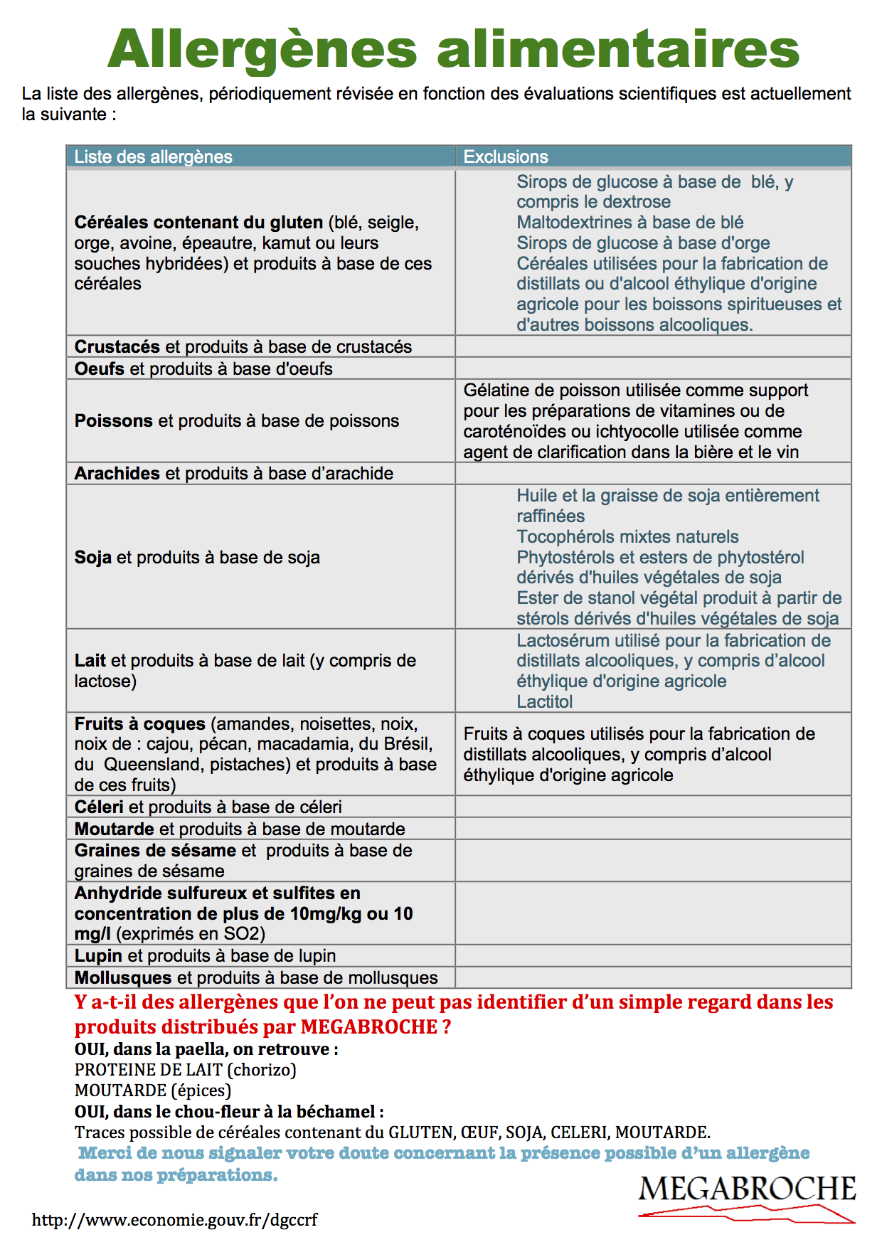 Faq allerge nes 1